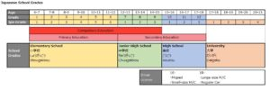 Japanese-School-Schedule