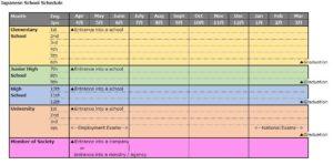 Japanese-School-Schedule